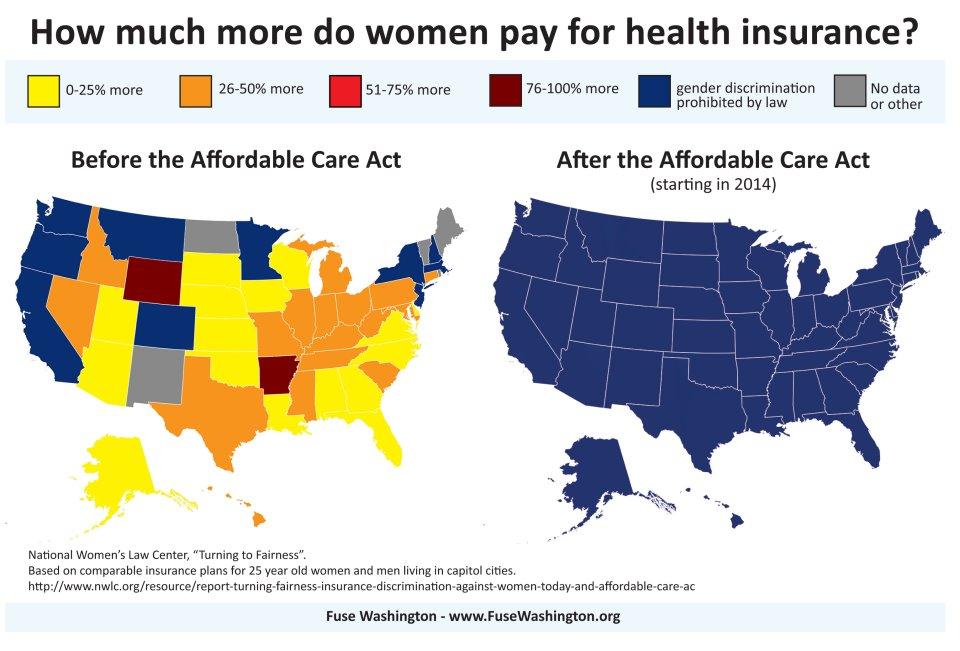 Ending Gender Discrimination in US Health Insurance ...