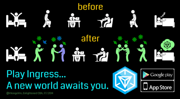 Image shows Before: walk, sit at desk, eat, walk, bed. After: same, but with ingress in between.